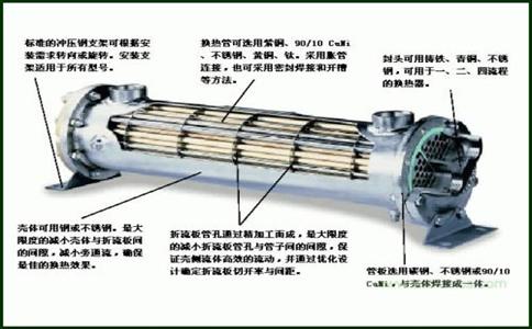 冷却式换热器的常见故障及应对措施