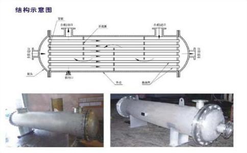 为何要消除管壳式换热器振动
