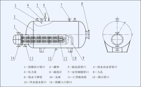 螺旋缠绕管式换热器内部采用什么来换热
